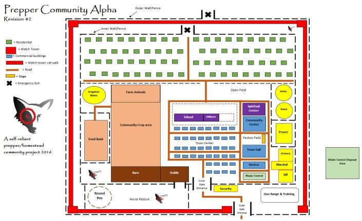 prepper-community-alpha-revision-2